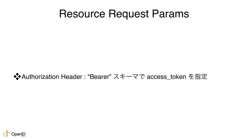 Resource Request Params Authorization Header :...