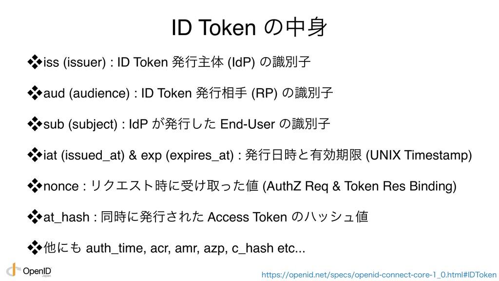 ID Token ͷத iss (issuer) : ID Token ൃߦओମ (IdP...