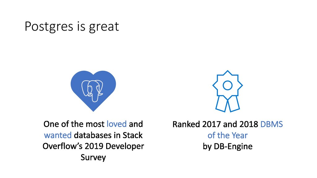 Postgres is great loved wanted DBMS of the Year