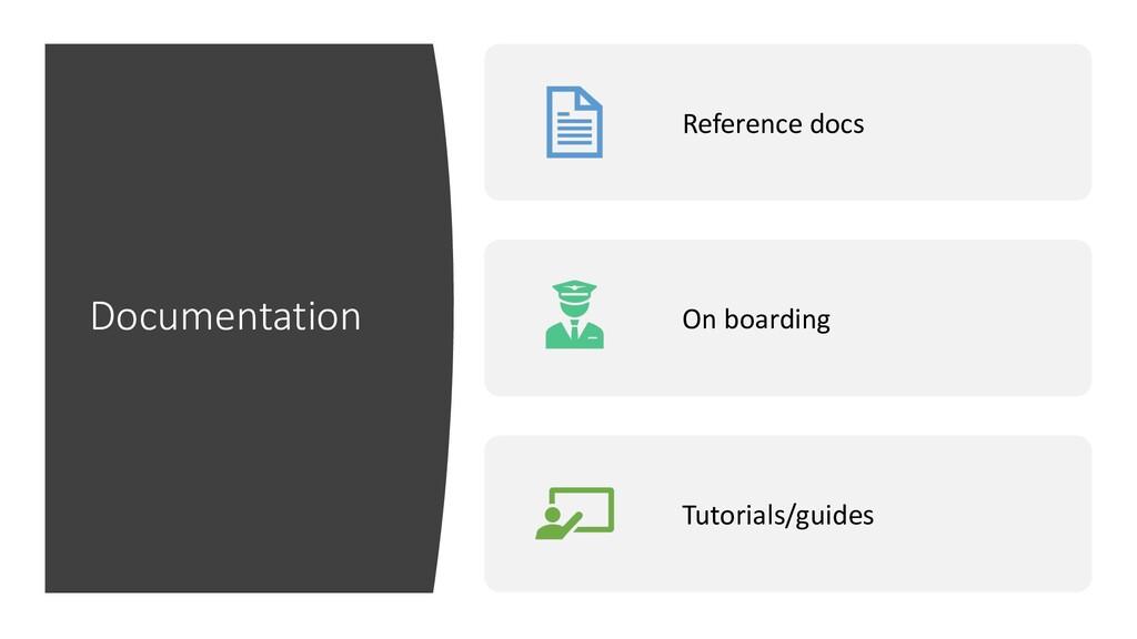 Documentation Reference docs On boarding Tutori...