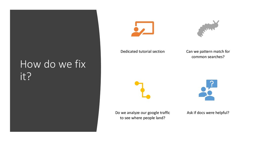 How do we fix it? Dedicated tutorial section Ca...