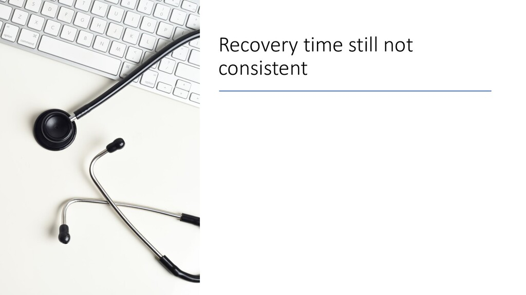 Recovery time still not consistent