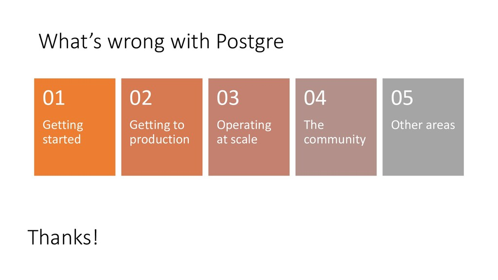 What's wrong with Postgre Getting started 01 Ge...