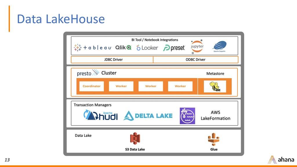 13 Data LakeHouse