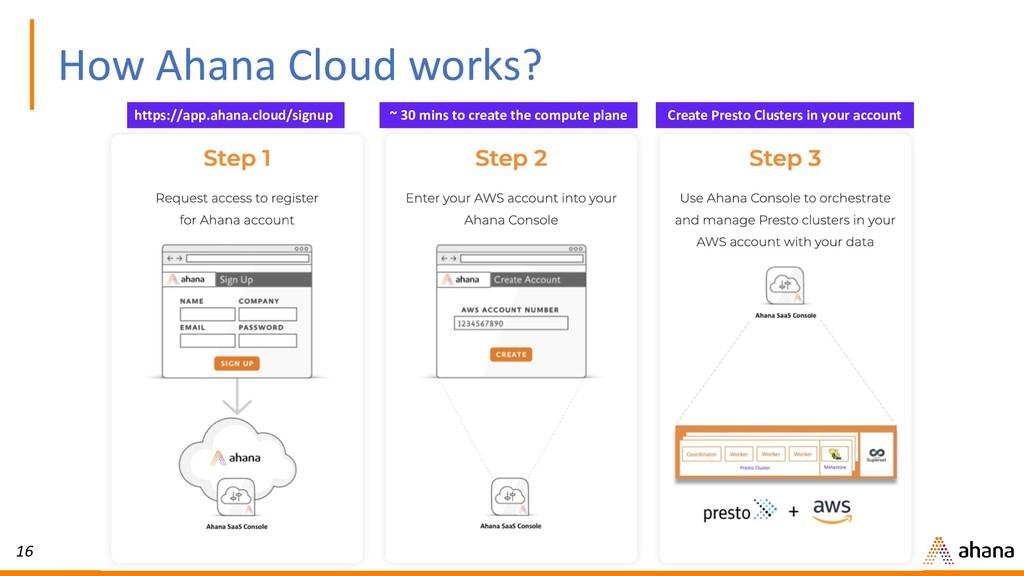 16 How Ahana Cloud works? ~ 30 mins to create t...