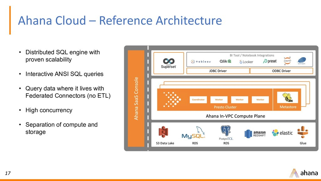 17 Ahana Cloud – Reference Architecture • Distr...