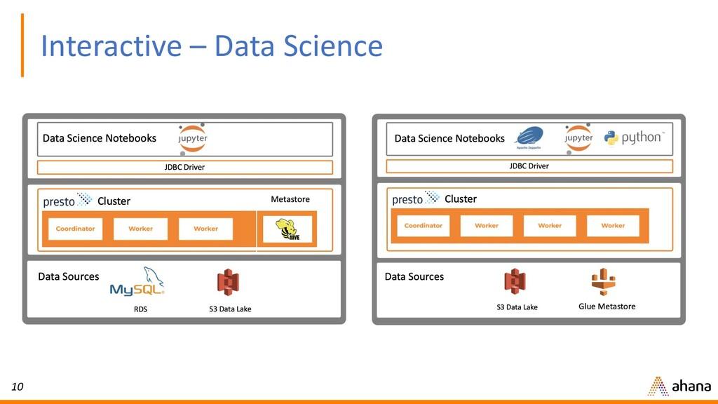 10 Interactive – Data Science
