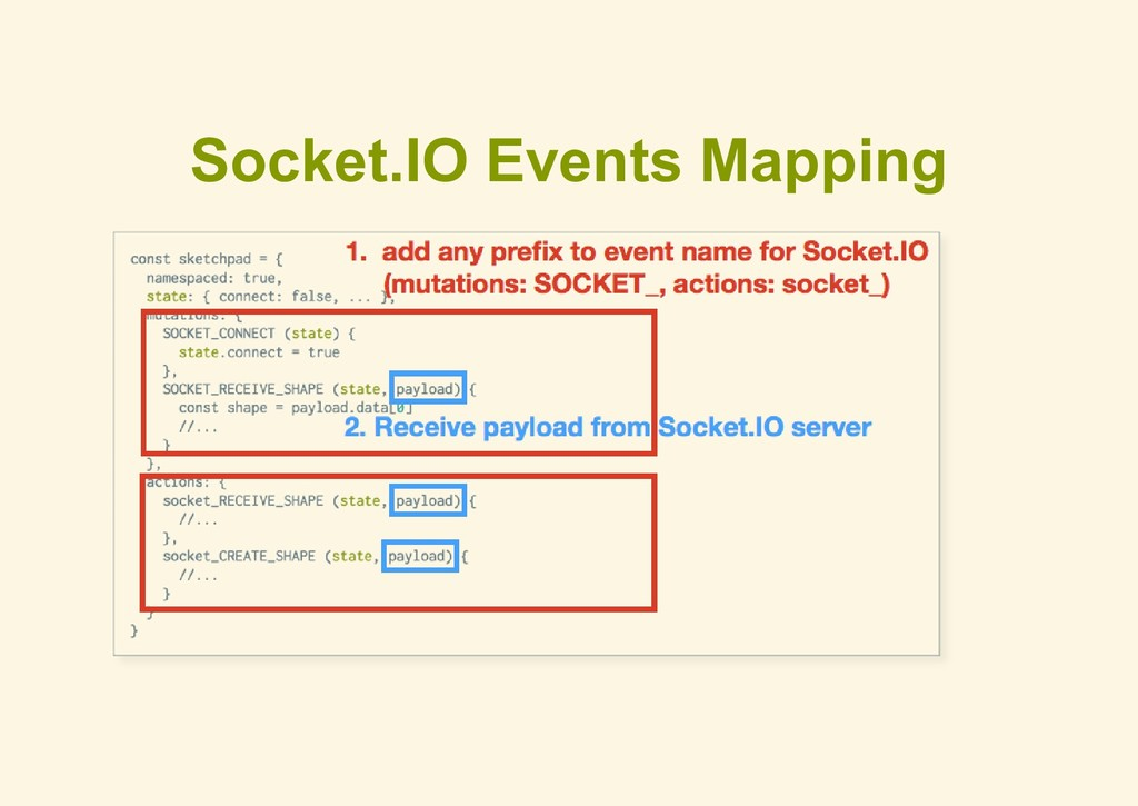 Socket.IO Events Mapping