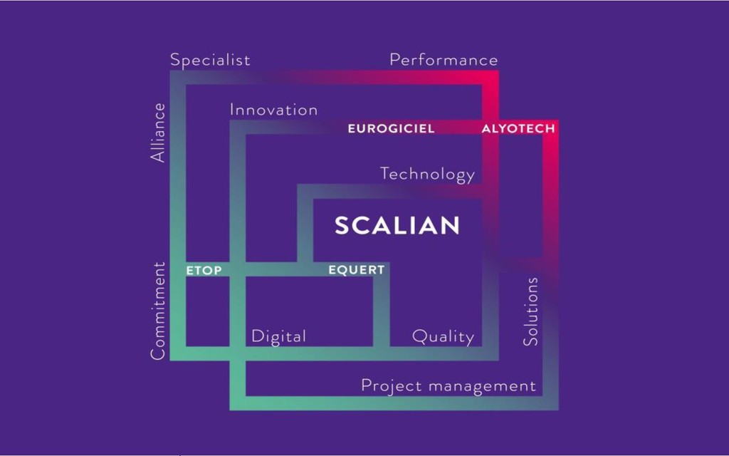 14 SCALIAN group presentation December, 2016