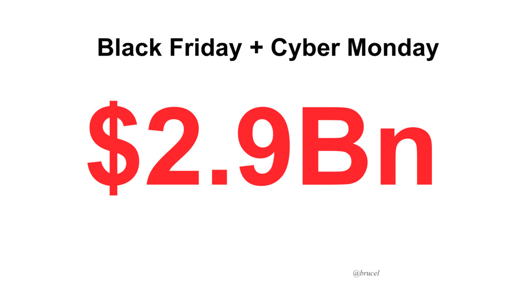 @brucel Black Friday + Cyber Monday $2.9Bn