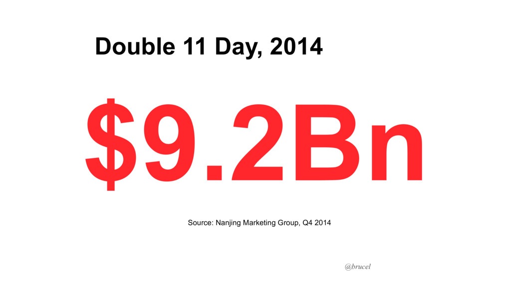 @brucel Double 11 Day, 2014 $9.2Bn Source: Nanj...