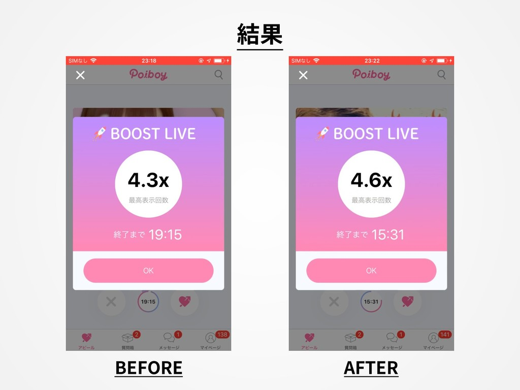 結果 BEFORE AFTER