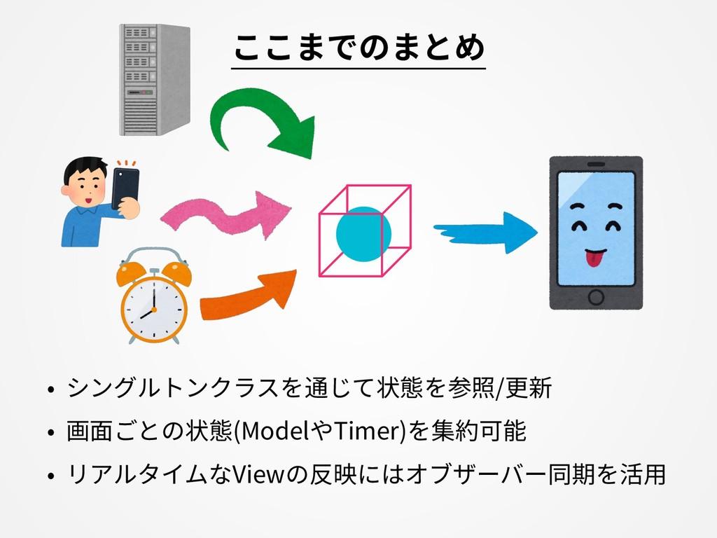 ここまでのまとめ • シングルトンクラスを通じて状態を参照/更新 • 画⾯ごとの状態(Mode...
