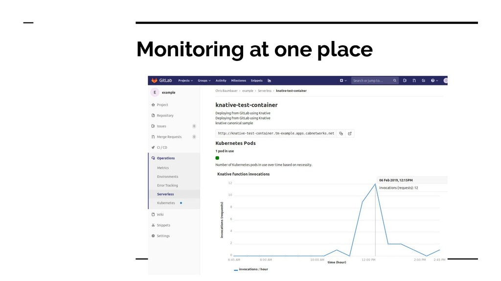 Monitoring at one place
