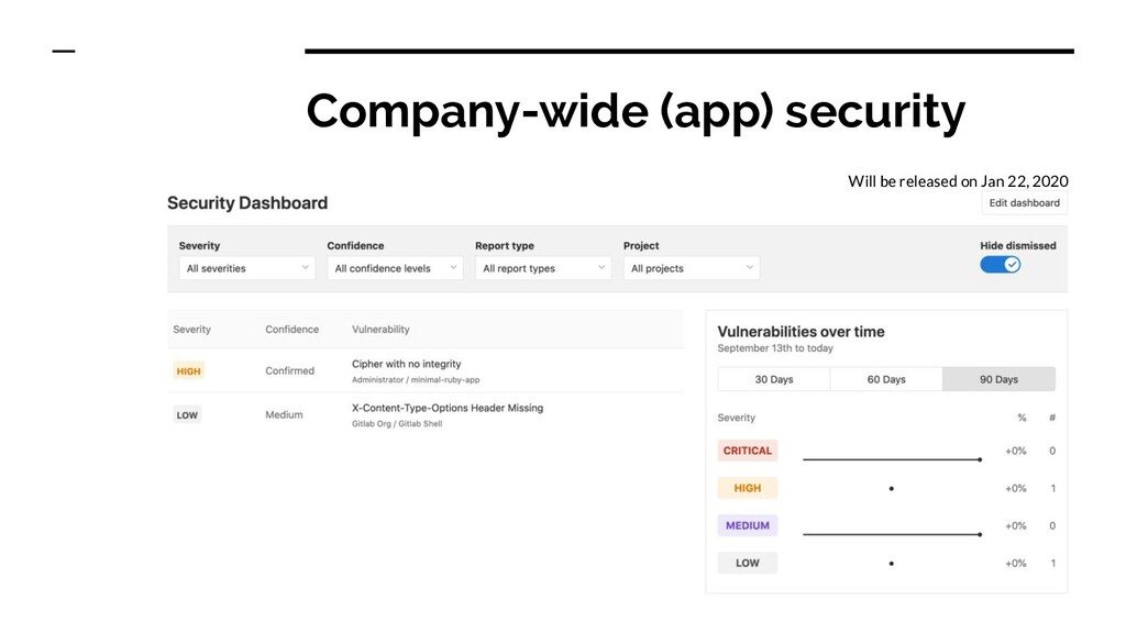 Company-wide (app) security Will be released on...