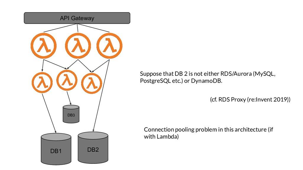 DB1 DB2 API Gateway DB3 Suppose that DB 2 is no...