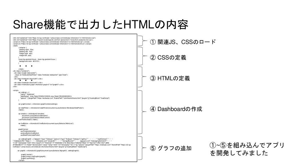 """Share機能で出力したHTMLの内容 <link rel=""""stylesheet"""" href..."""