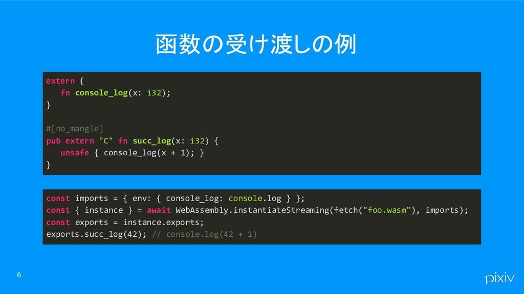 函数の受け渡しの例 6 extern { fn console_log(x: i32); } ...