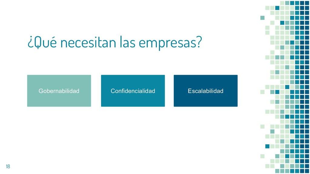 ¿Qué necesitan las empresas? 18 Gobernabilidad ...