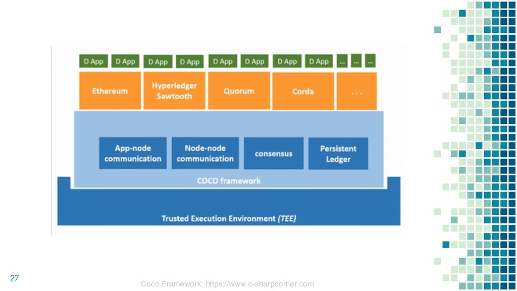 27 Coco Framework: https://www.c-sharpcorner.com