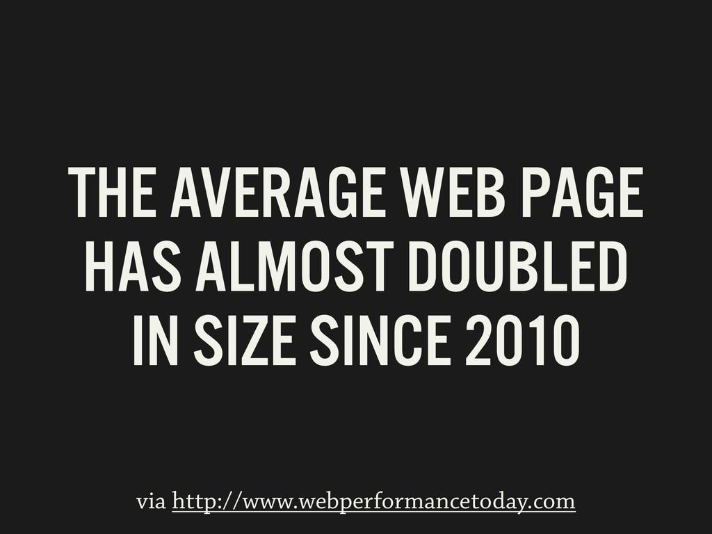 via http://www.webperformancetoday.com THE AVER...