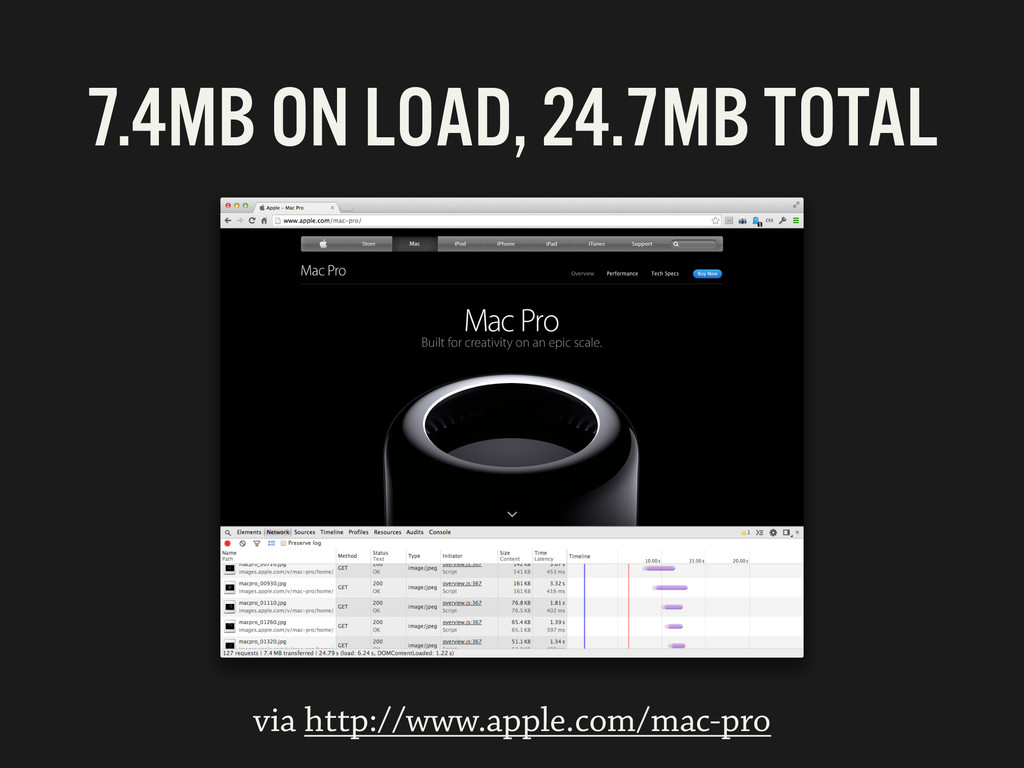 via http://www.apple.com/mac-pro 7.4MB ON LOAD,...