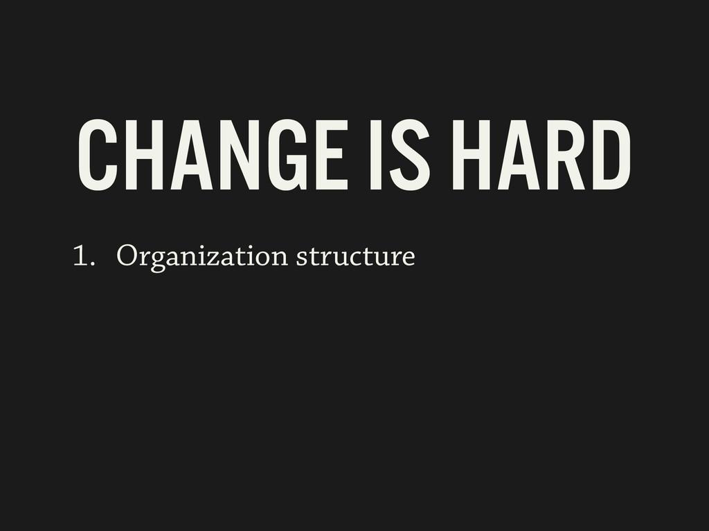1. Organization structure CHANGE IS HARD