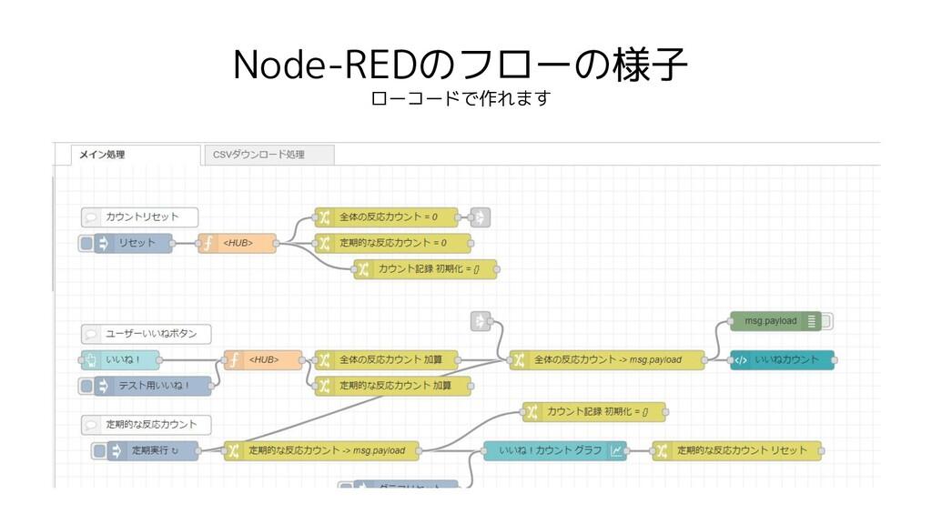 Node-REDのフローの様子 ローコードで作れます