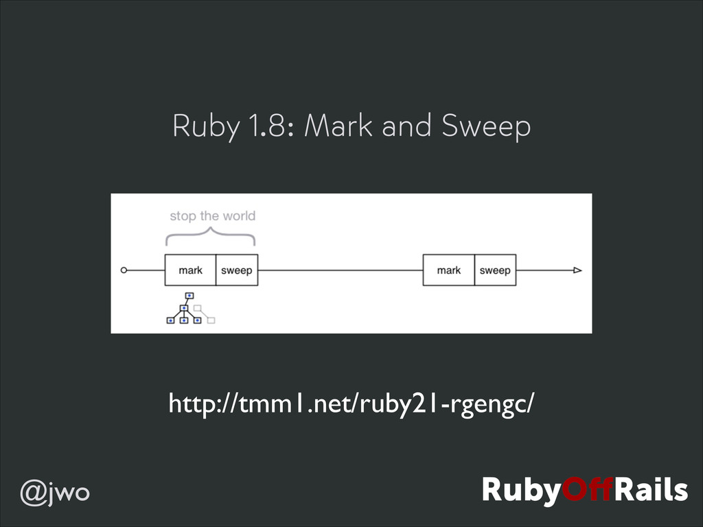 @jwo Ruby 1.8: Mark and Sweep http://tmm1.net/r...