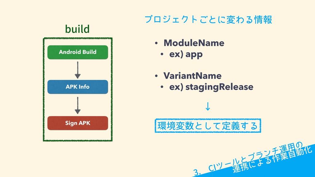 Android Build APK Info Sign APK CVJME • ModuleN...