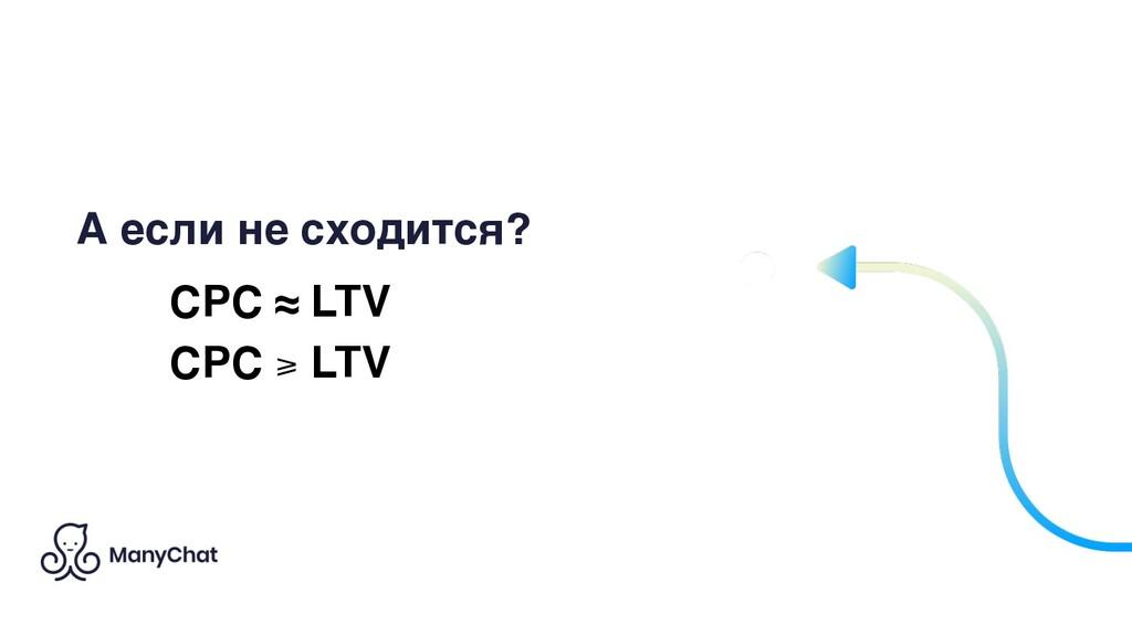А если не сходится? CPC ≈ LTV CPC ⩾ LTV