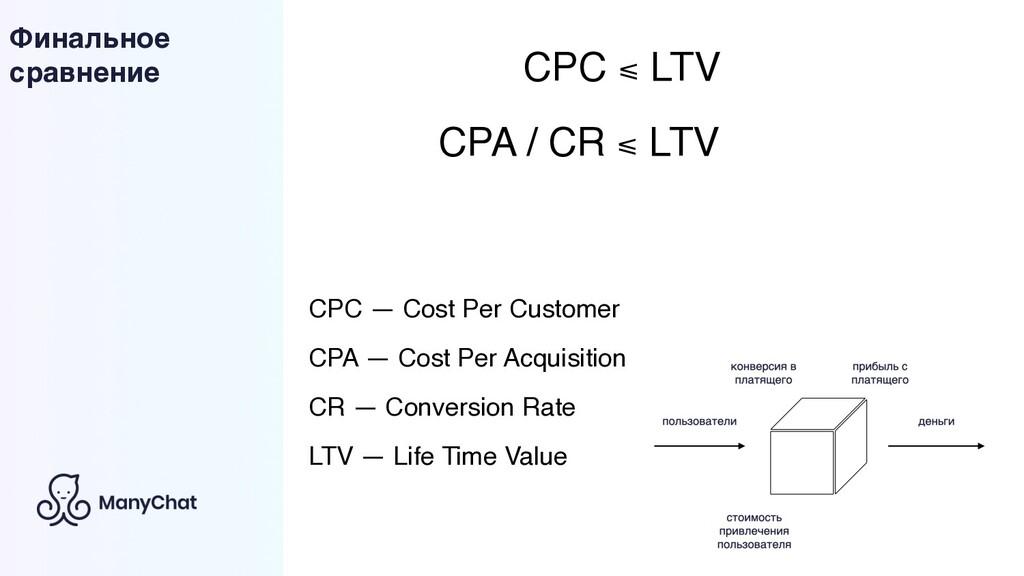 CPC ⩽ LTV CPC — Cost Per Customer LTV — Life Ti...