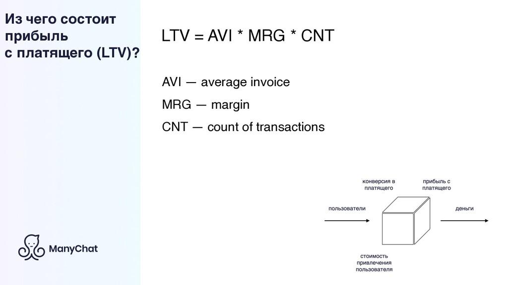 Из чего состоит прибыль с платящего (LTV)? LTV ...