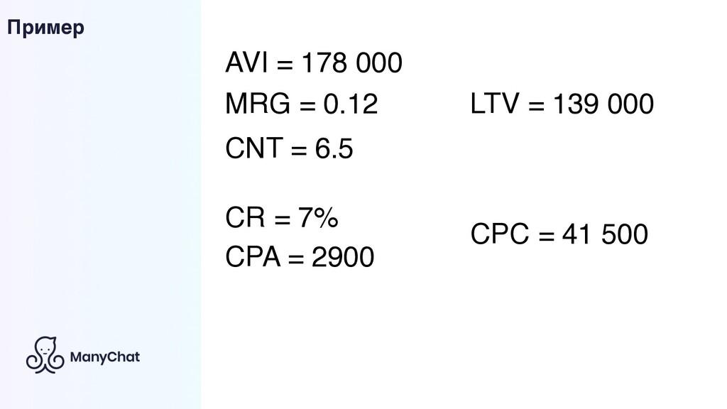 Пример AVI = 178 000 CR = 7% CNT = 6.5 MRG = 0....