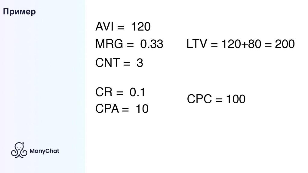 Пример AVI = 120 CR = 0.1 CNT = 3 MRG = 0.33 CP...