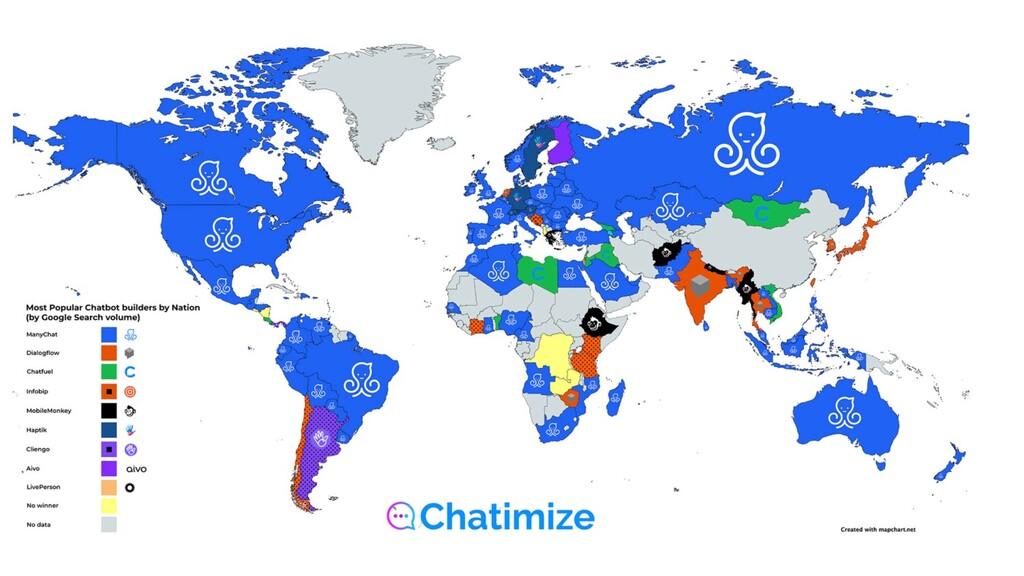 ManyChat - 200 стран - 300 000+ бизнес-пользова...