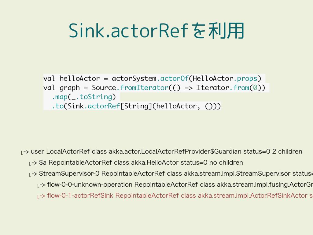 Sink.actorRefを利用 val helloActor = actorSystem.a...
