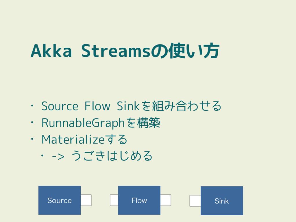 Akka Streamsの使い方 • Source Flow Sinkを組み合わせる • Ru...