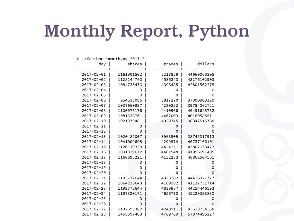$ ./factbook-month.py 2017 2 day | shares | tra...