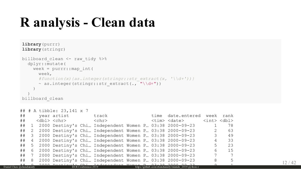 R analysis - Clean data library(purrr) library(...