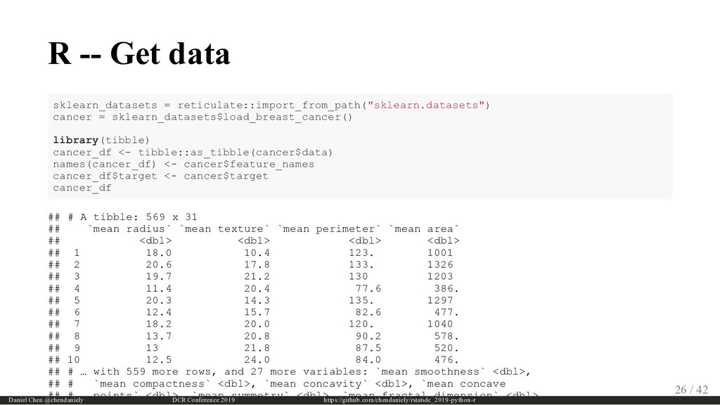 R -- Get data sklearn_datasets = reticulate::im...