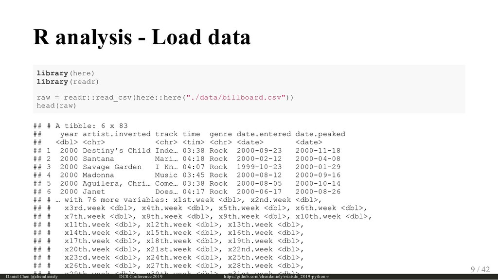 R analysis - Load data library(here) library(re...