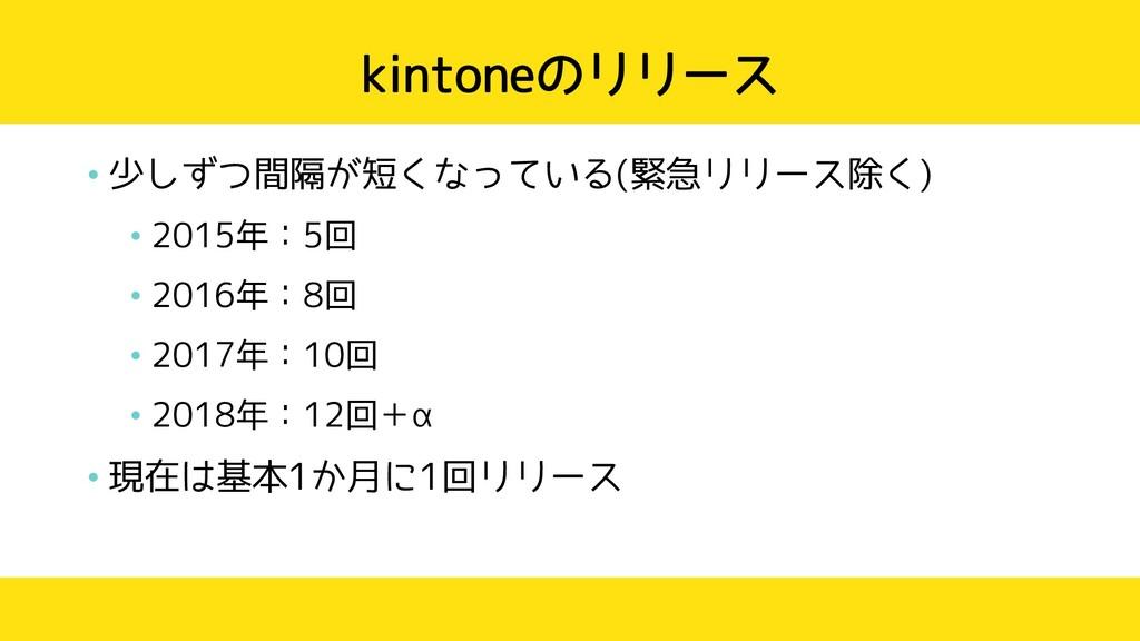 kintoneのリリース • 少しずつ間隔が短くなっている(緊急リリース除く) • 2015年...