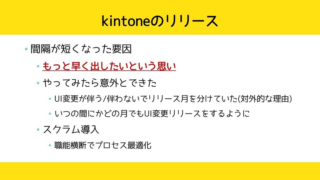 kintoneのリリース • 間隔が短くなった要因 • もっと早く出したいという思い • やっ...