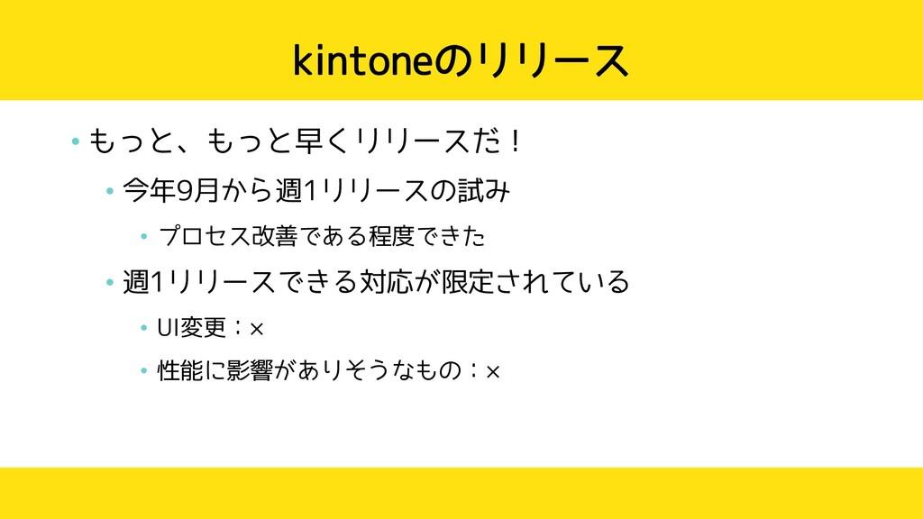 kintoneのリリース • もっと、もっと早くリリースだ! • 今年9月から週1リリースの試...