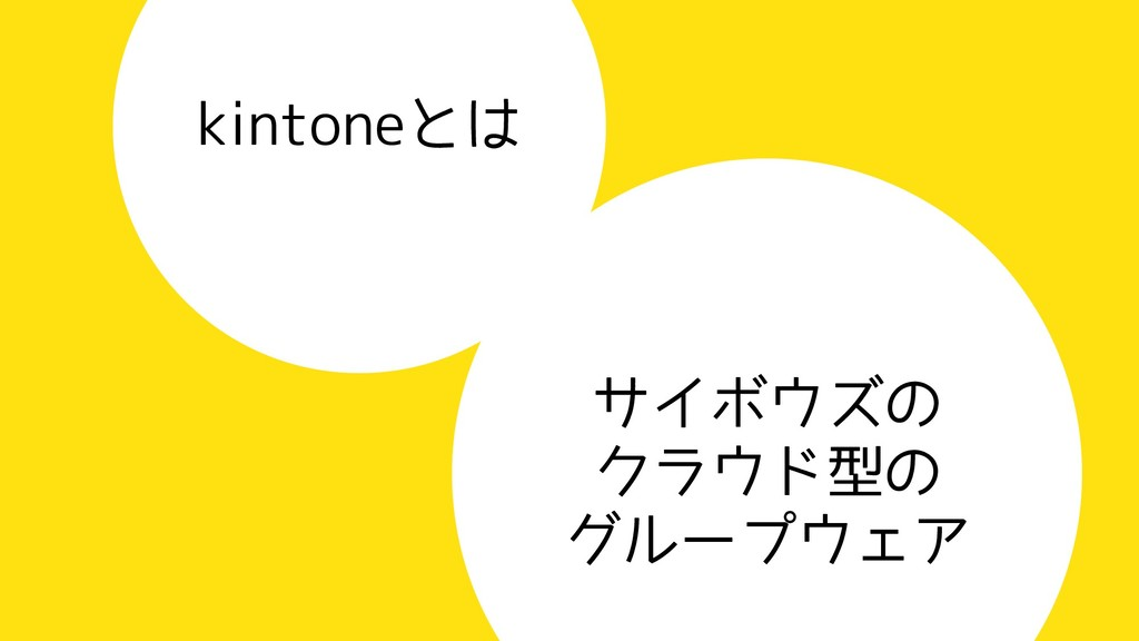 kintoneとは サイボウズの クラウド型の グループウェア