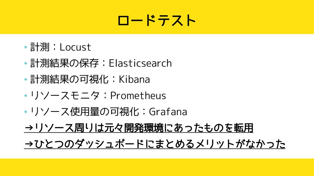 ロードテスト • 計測:Locust • 計測結果の保存:Elasticsearch • 計測...
