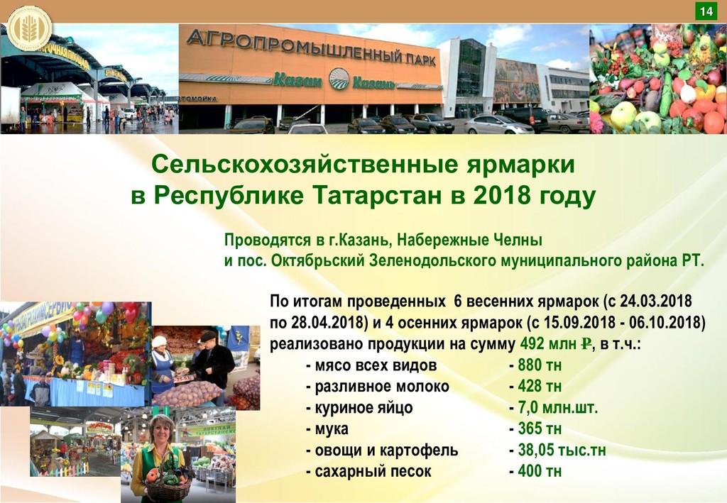 Cельскохозяйственные ярмарки в Республике Татар...