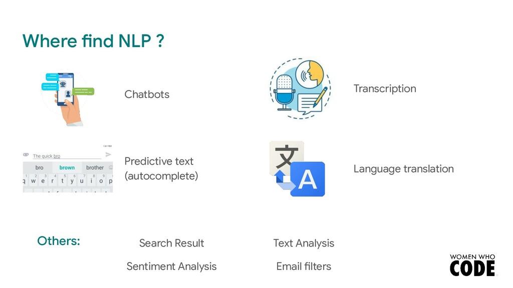 Where find NLP ? Chatbots Predictive text (auto...