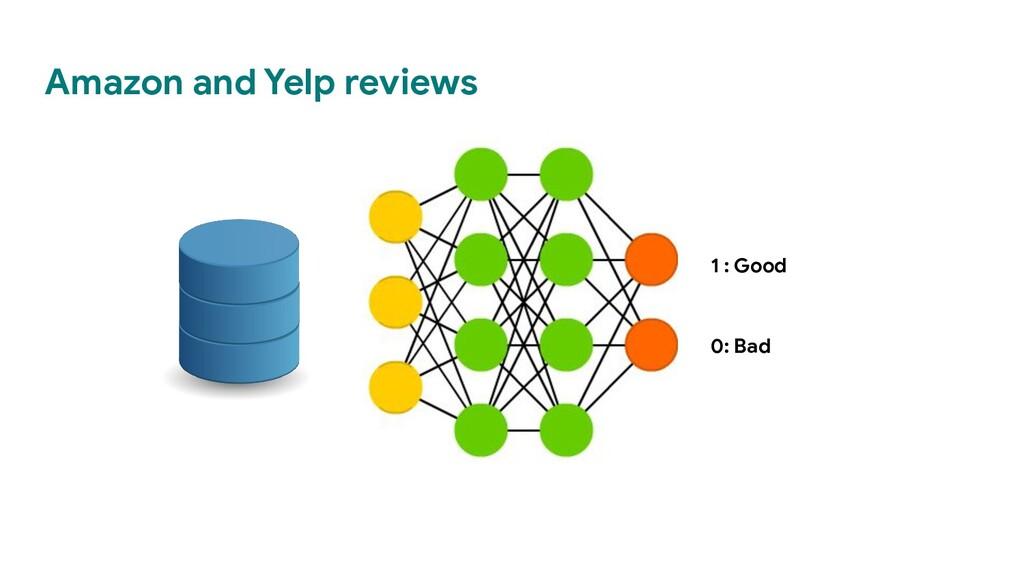 Amazon and Yelp reviews 1 : Good 0: Bad